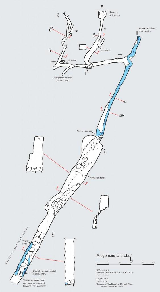 Alogomaiu Cave survey